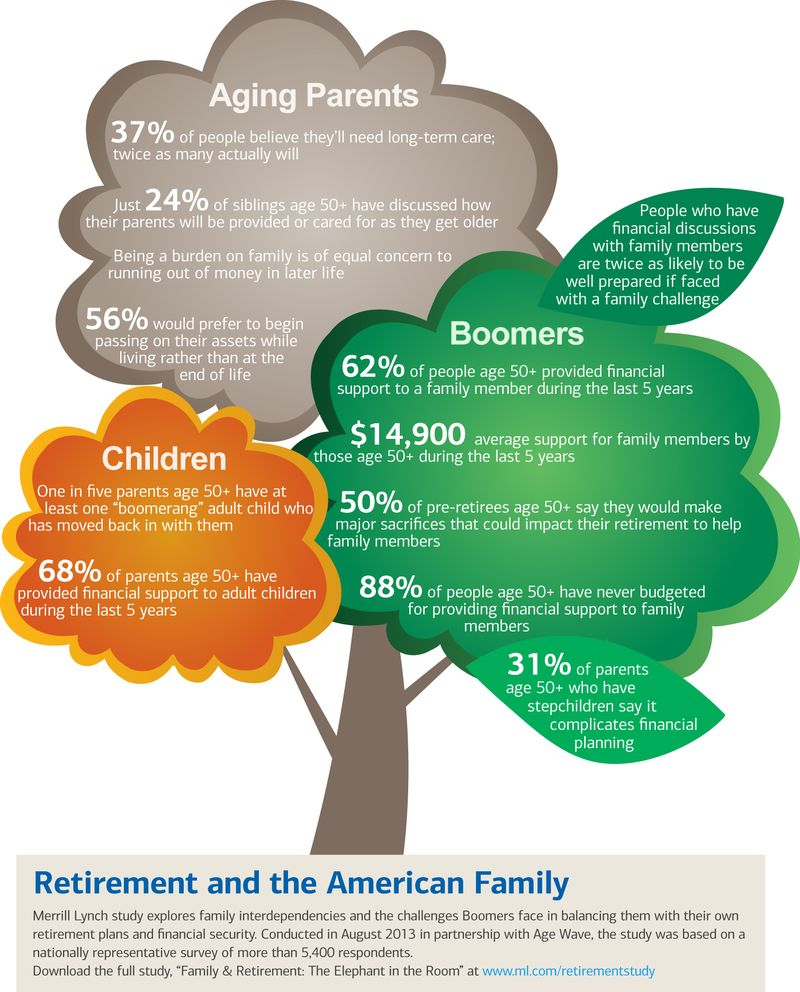 Retirement_Infographic